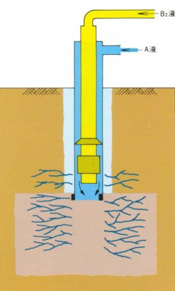 低壓複合式注漿技術