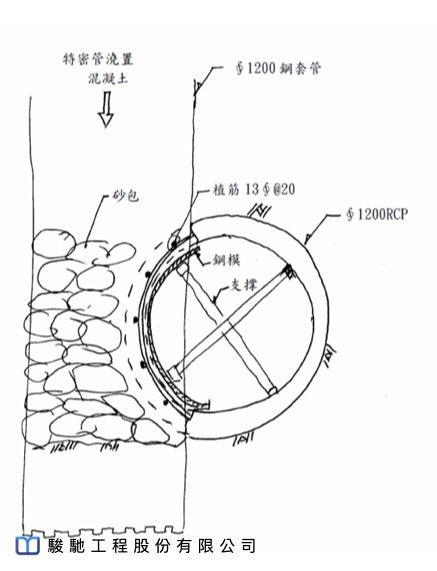 RPC管植筋搭配內鋼模支撐及管外高強度混凝土澆置方式修復受損區域