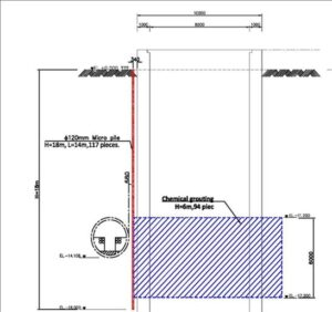 內置D32鋼筋加勁單向密排設計,分布長度14m,中心位置設於電纜洞道與豎坑中央