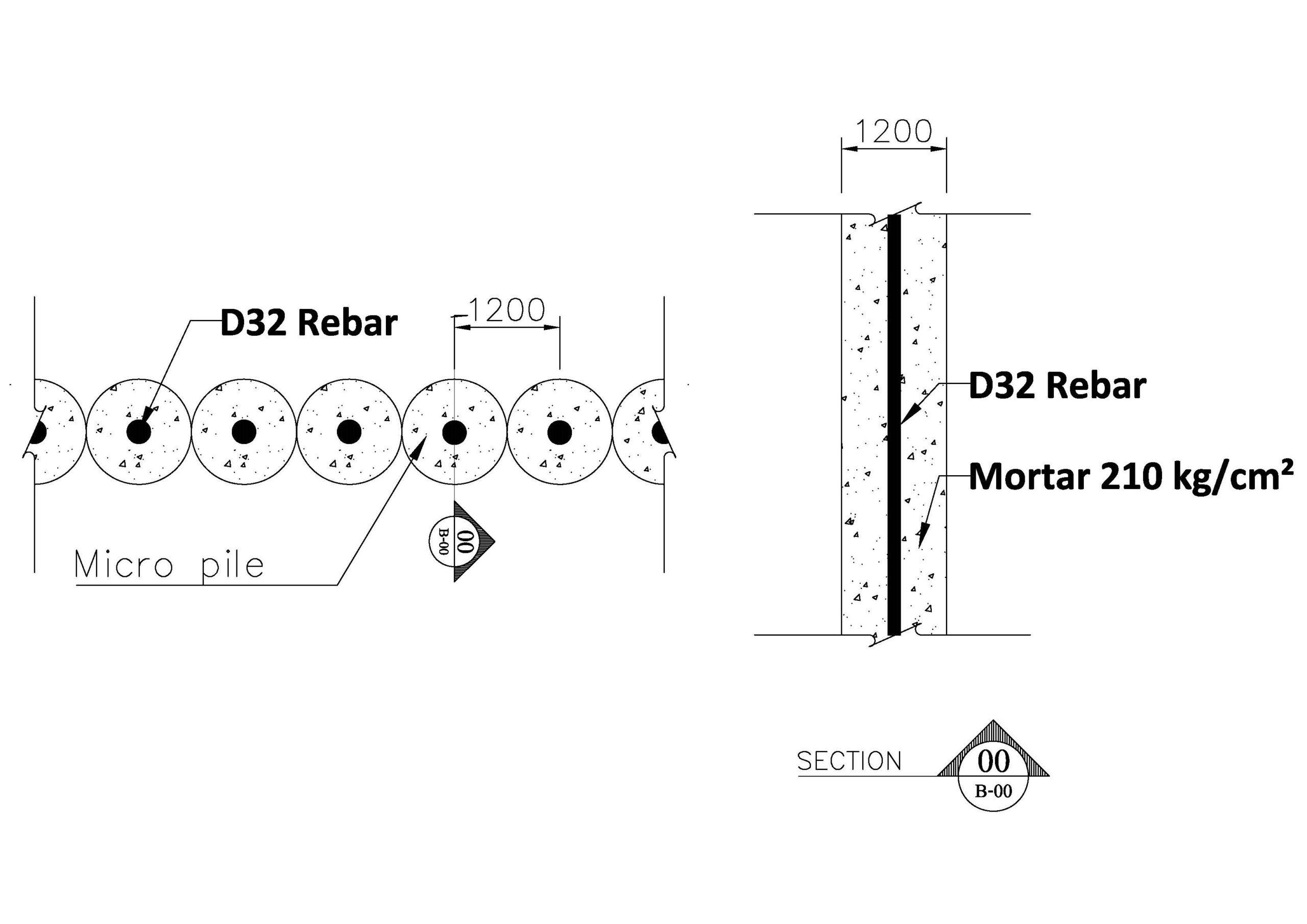 本工程保護對象MEA電纜洞道直徑約3.0m,洞道下緣GL-14.6m
